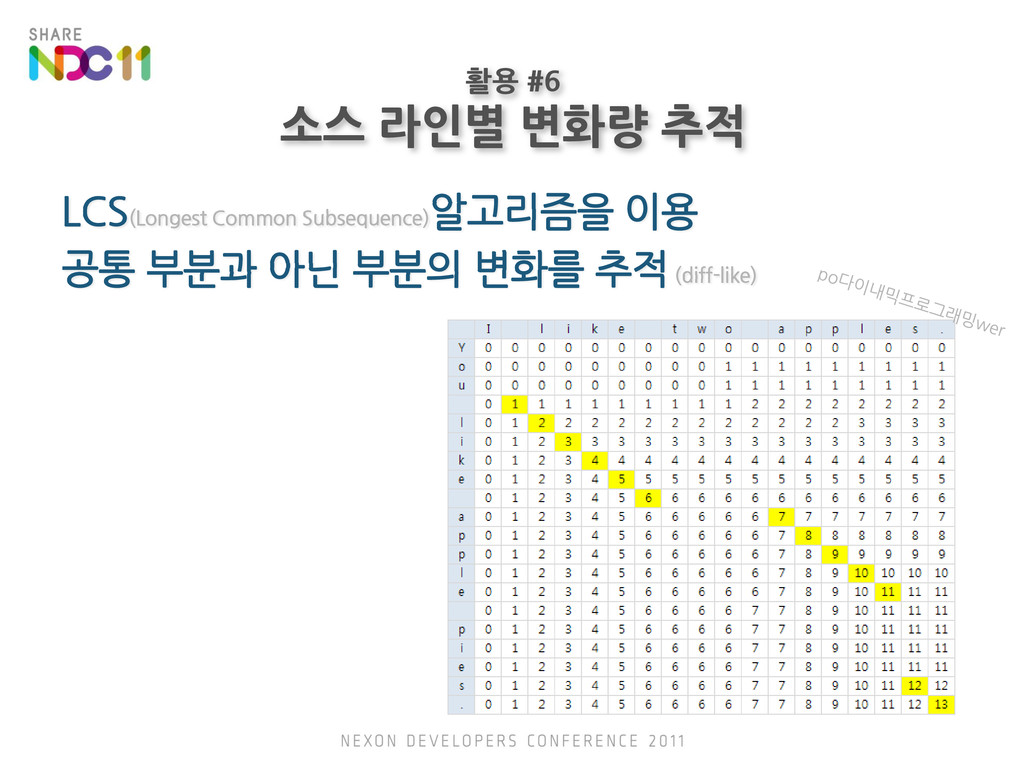 LCS(Longest Common Subsequence) 알고리즘을 이용 공통 부분과...