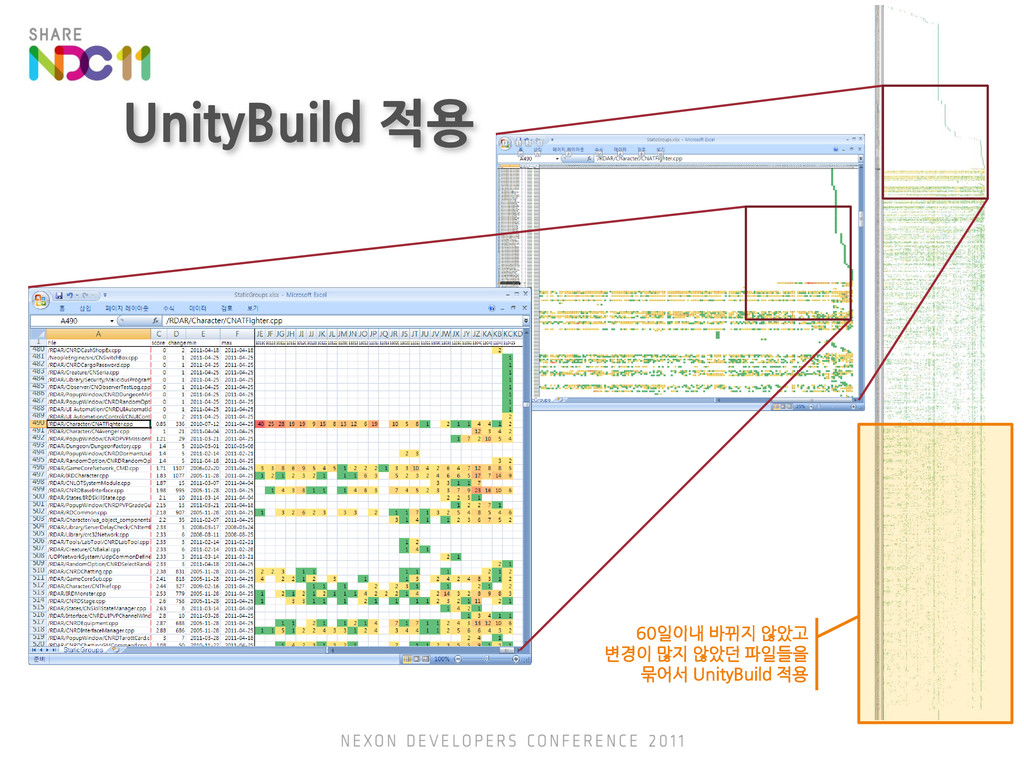 60일이내 바뀌지 않았고 변경이 많지 않았던 파일들을 묶어서 UnityBuild 적용...