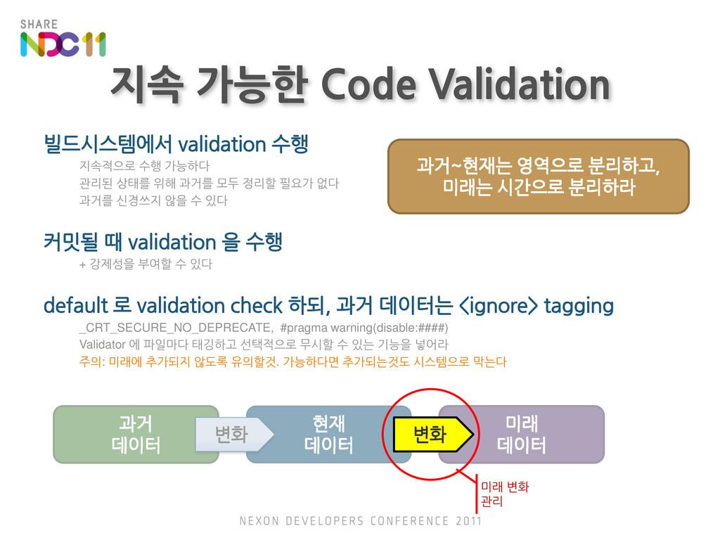 현재 데이터 과거 데이터 미래 데이터 변화 지속 가능한 Code Validation ...