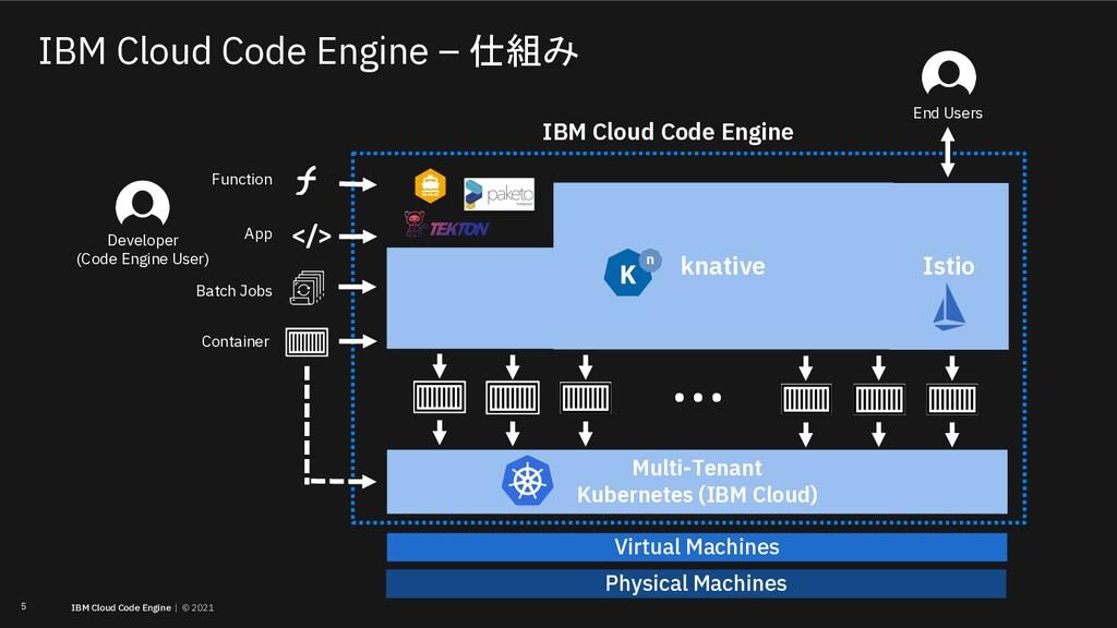 5 IBM Cloud Code Engine | © 2021 IBM Cloud Code...
