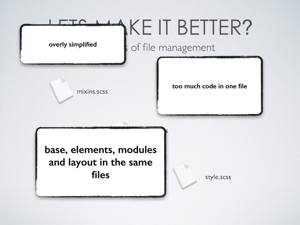 early days of file manageme...