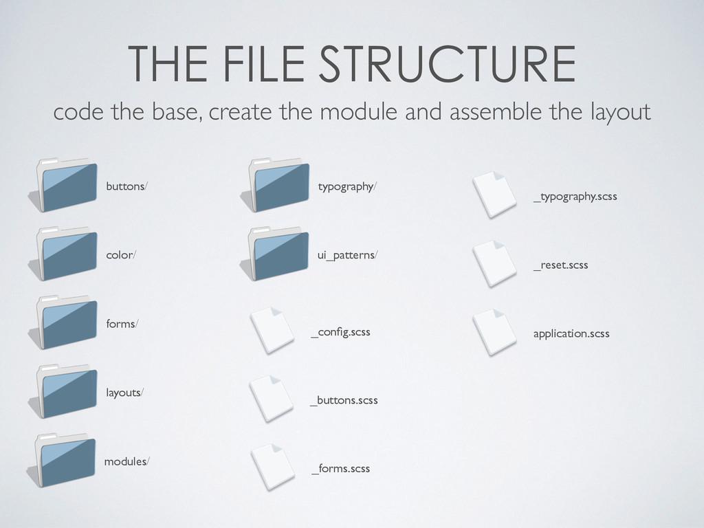 code the base, create the mo...