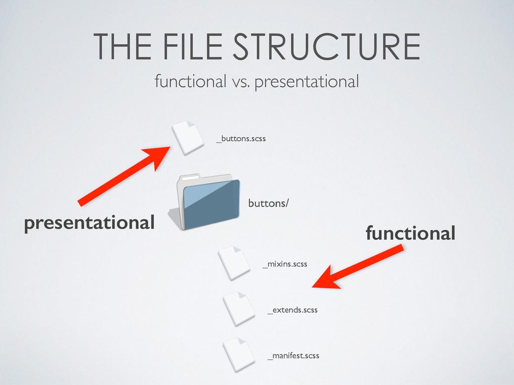 functional vs. presentationa...