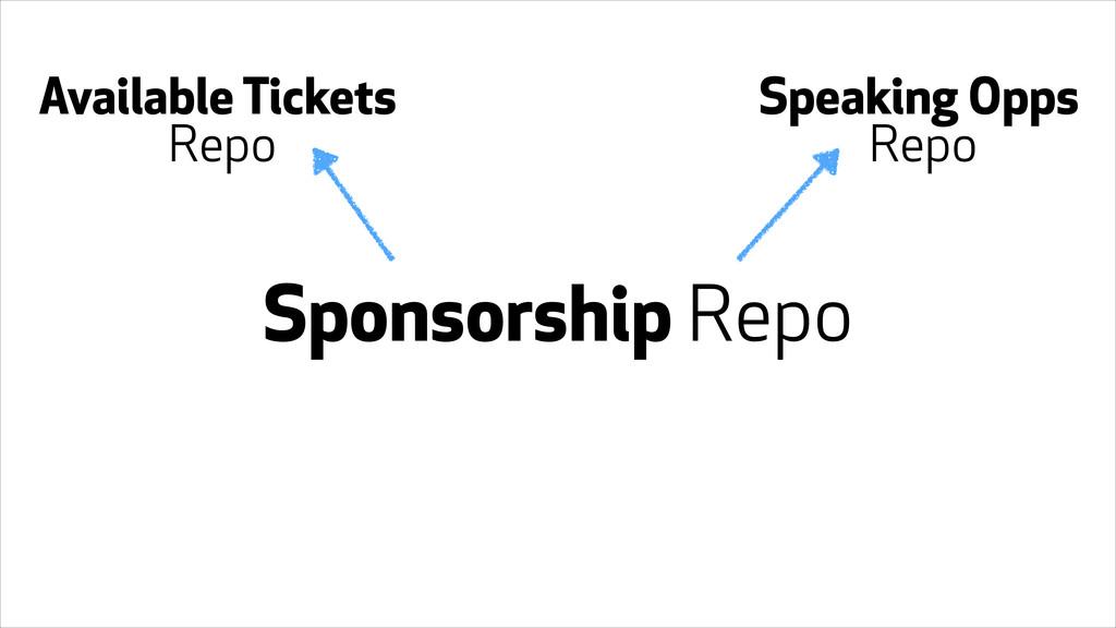 Sponsorship Repo Available Tickets Repo Speakin...