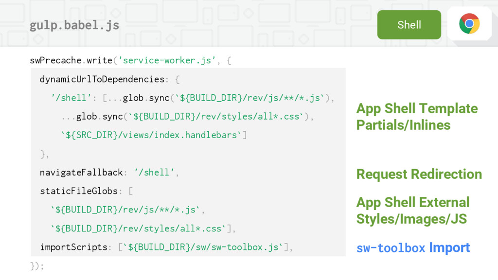 gulp.babel.js Shell App Shell Template Partials...