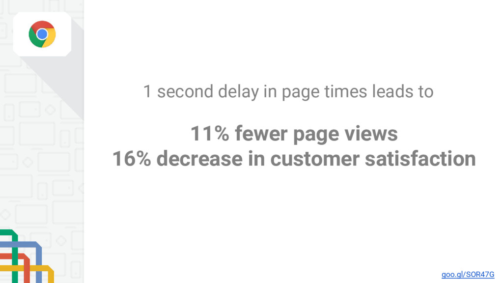 1 second delay in page times leads to 11% fewer...
