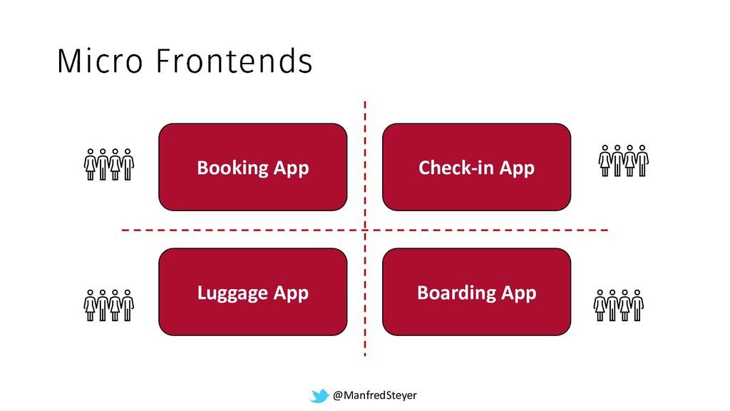 @ManfredSteyer Booking App Booking App Check-in...