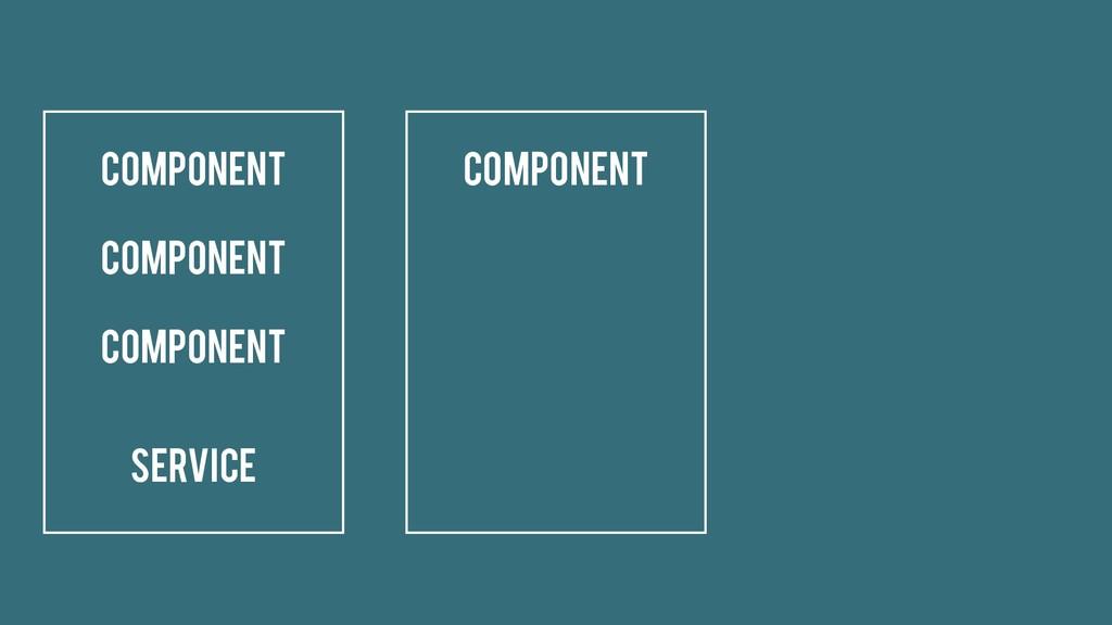 Component Component Component Service Component