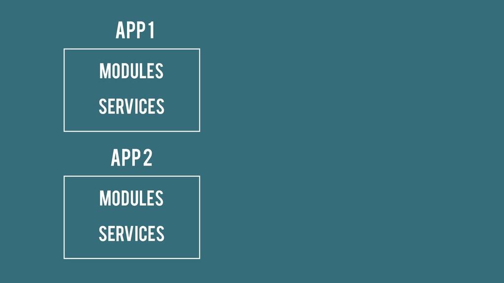 Modules Services App 1 Modules Services App 2