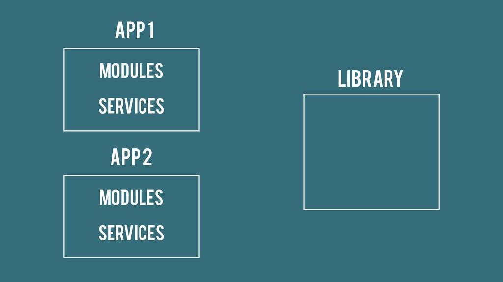 Modules Services App 1 Modules Services App 2 L...