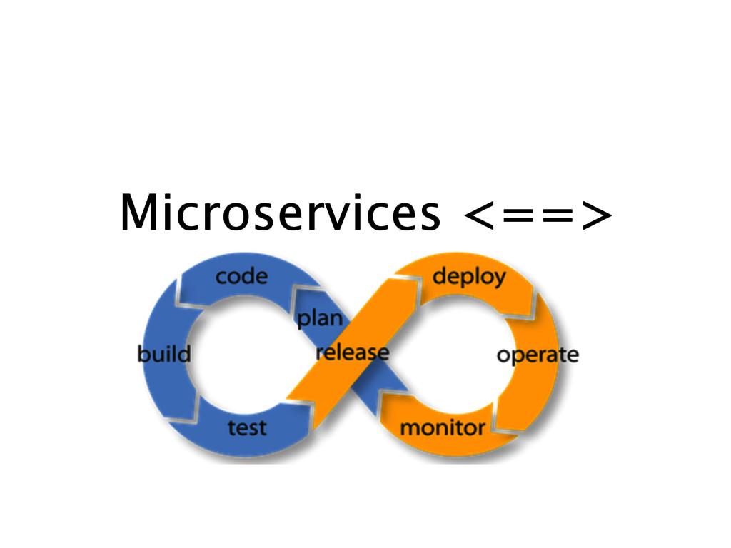 Microservices <==> DevOps