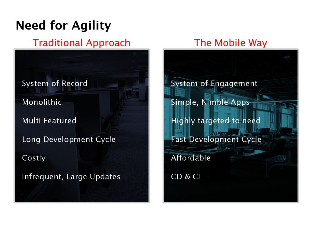 Need for Agility System of Record Monolithic Mu...