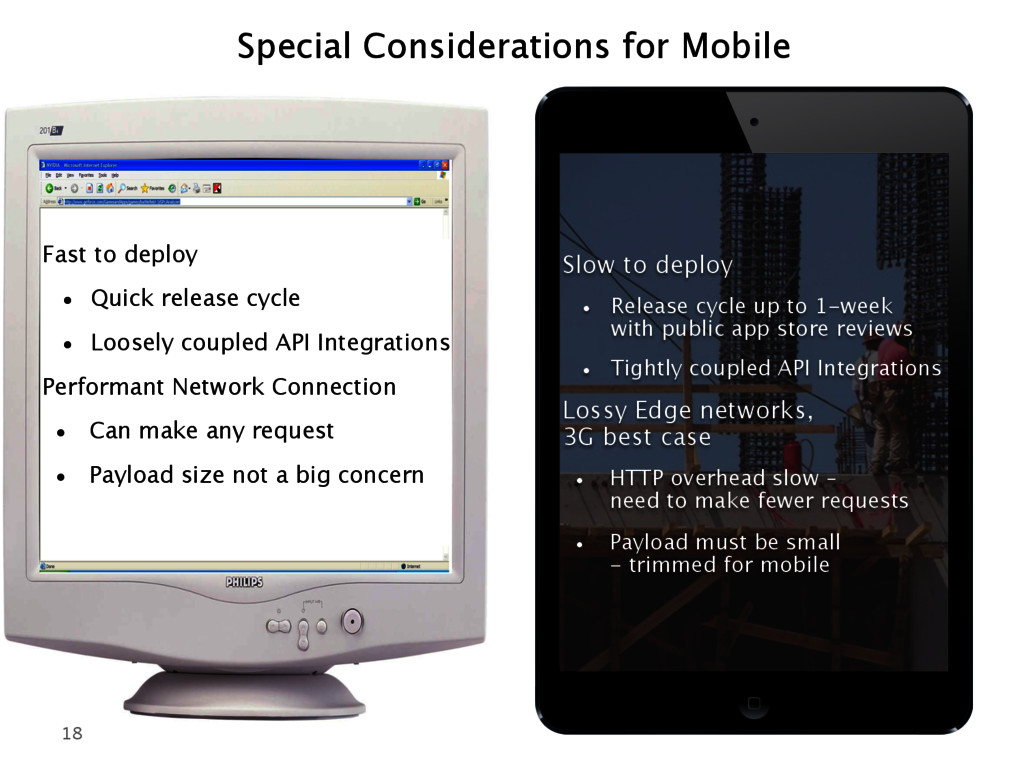 Special Considerations for Mobile 18 Fast to de...