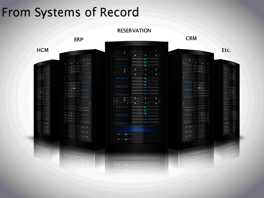 From Systems of Record RESERVATION CRM ERP HCM ...