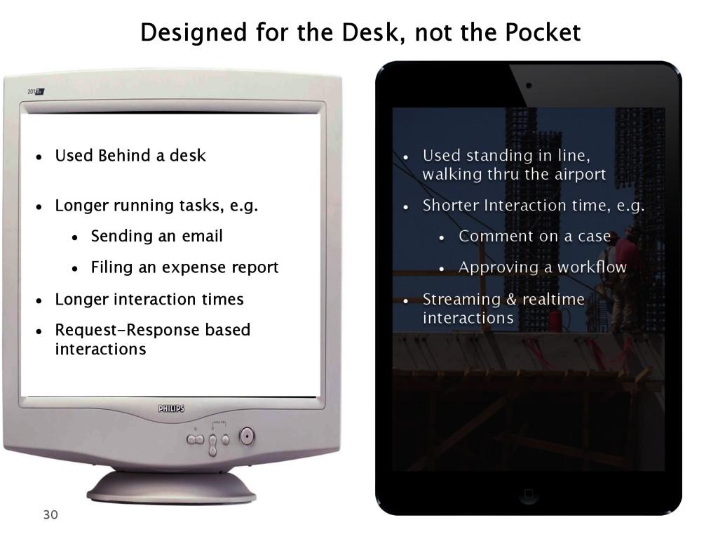 Designed for the Desk, not the Pocket 30 • Use...