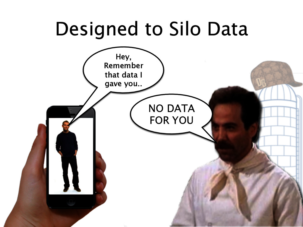 Designed to Silo Data NO DATA FOR YOU Hey, Reme...
