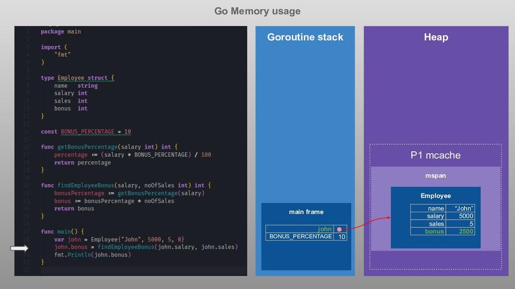 Go Memory usage Heap Goroutine stack P1 mcache ...