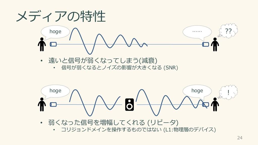 メディアの特性 • 弱くなった信号を増幅してくれる (リピータ) • コリジョンドメインを操作...