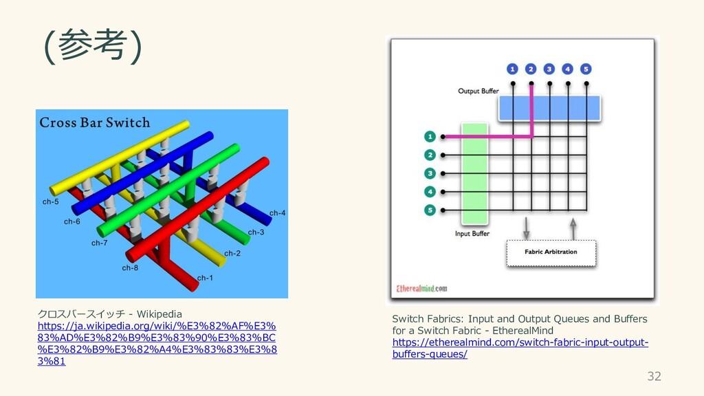 (参考) 32 クロスバースイッチ - Wikipedia https://ja.wikipe...