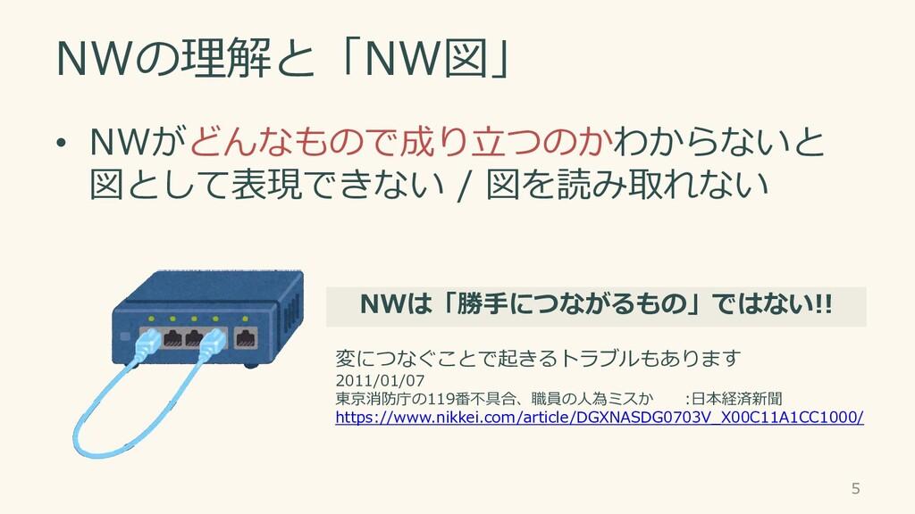 NWの理解と「NW図」 • NWがどんなもので成り立つのかわからないと 図として表現できない ...