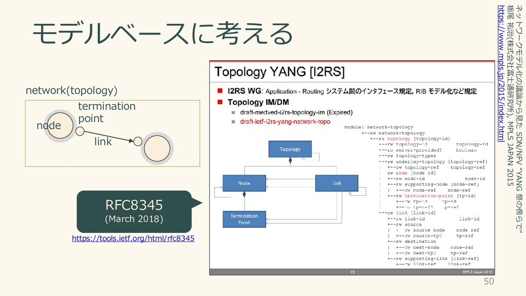 モデルベースに考える 50 network(topology) node terminatio...