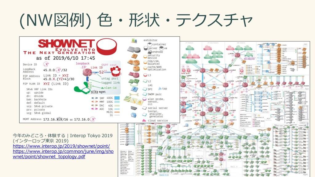 (NW図例) 色・形状・テクスチャ 57 今年のみどころ・体験する | Interop Tok...