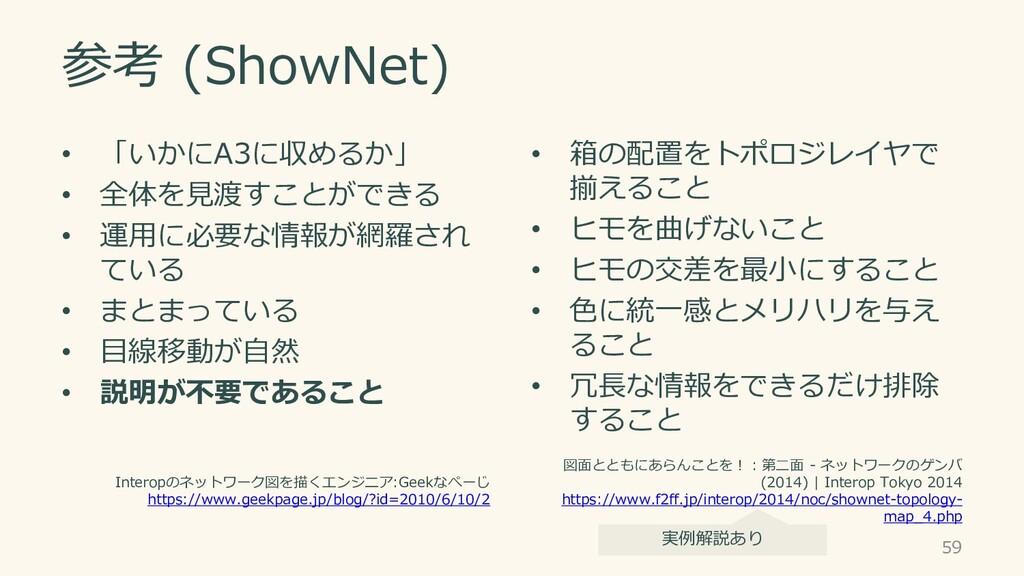 参考 (ShowNet) • 「いかにA3に収めるか」 • 全体を見渡すことができる • 運用...