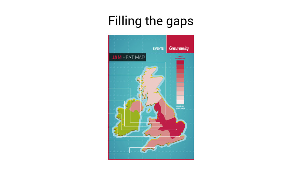 Filling the gaps