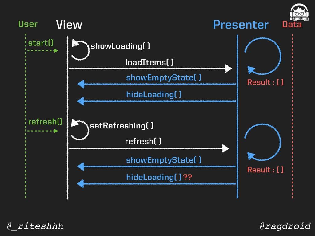 @ragdroid @_riteshhh View Presenter showLoading...
