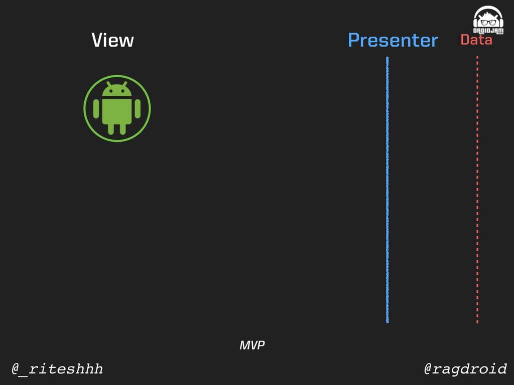@ragdroid @_riteshhh View Presenter Data MVP