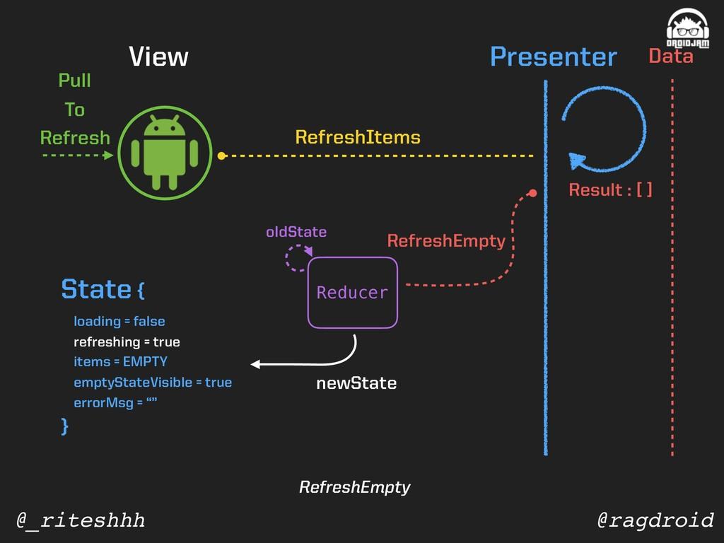 @ragdroid @_riteshhh View Presenter Data Pull T...