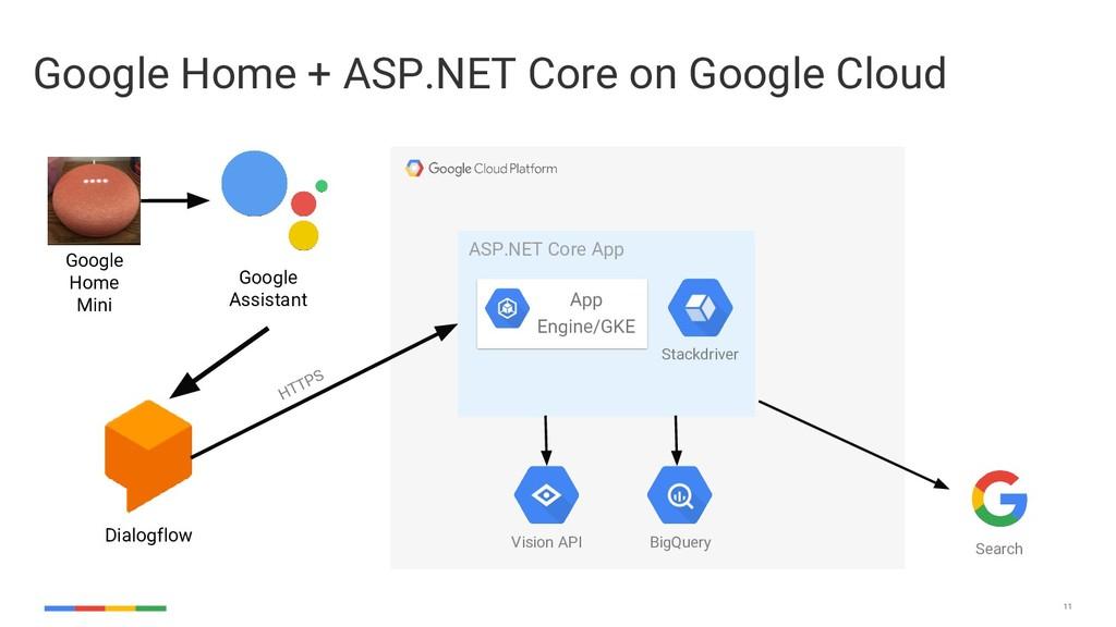 11 Google Home + ASP.NET Core on Google Cloud G...