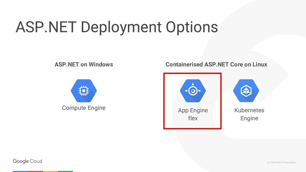 Confidential & Proprietary ASP.NET Deployment O...