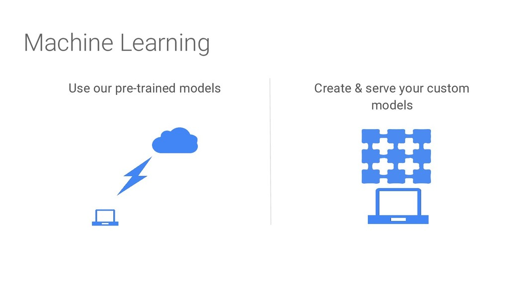 Machine Learning Use our pre-trained models Cre...