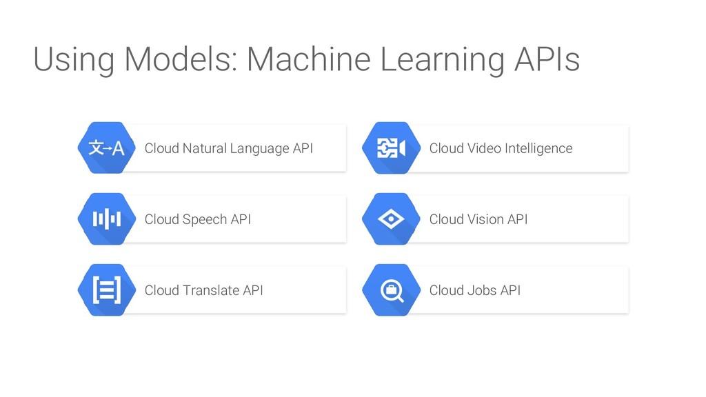 Using Models: Machine Learning APIs Cloud Speec...