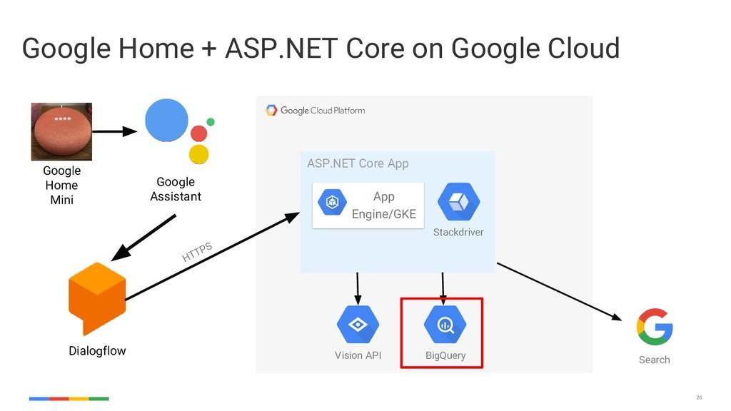 26 Google Home + ASP.NET Core on Google Cloud G...