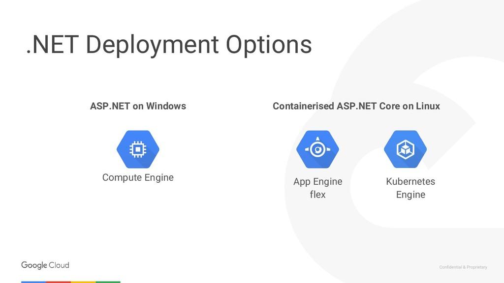 Confidential & Proprietary .NET Deployment Opti...