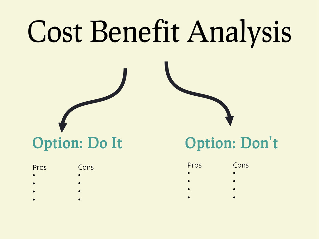 Cost Benefit Analysis Option: Don't Option: Do ...