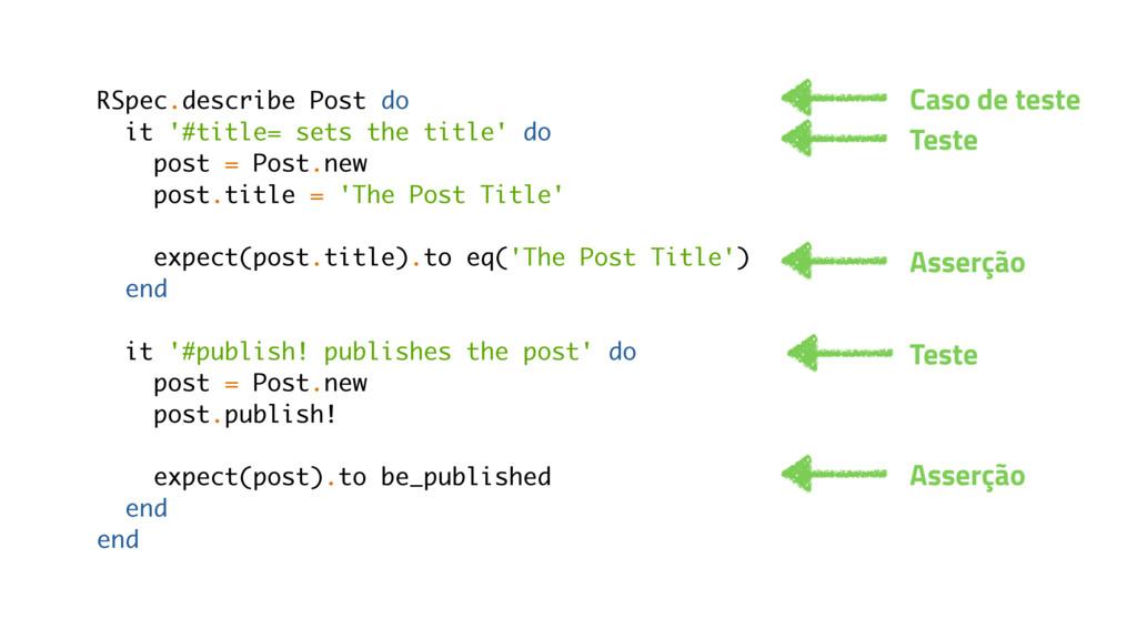 RSpec.describe Post do it '#title= sets the tit...