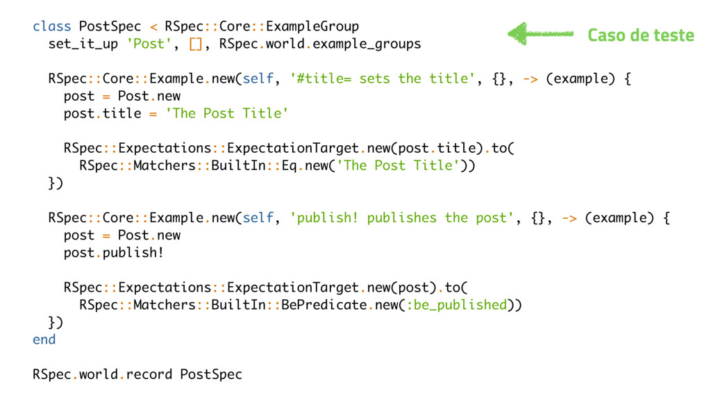 class PostSpec < RSpec::Core::ExampleGroup set_...
