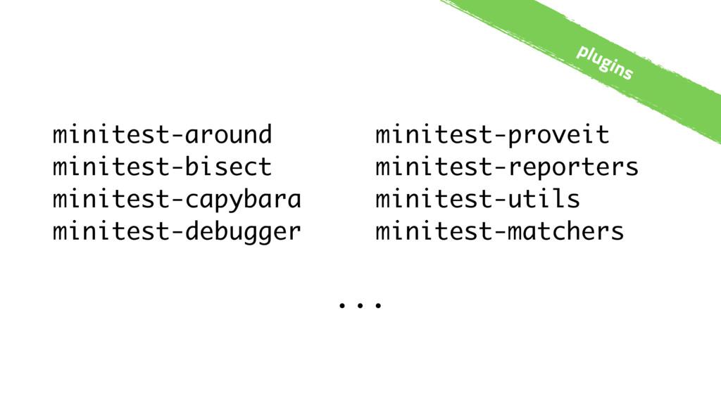 plugins minitest-around minitest-bisect minites...