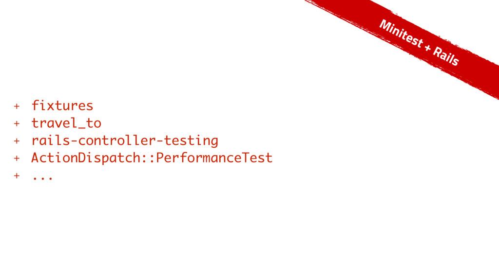+ fixtures + travel_to + rails-controller-testi...