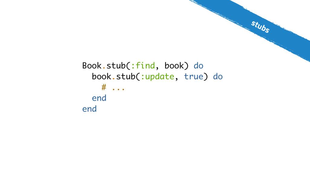 stubs Book.stub(:find, book) do book.stub(:upda...