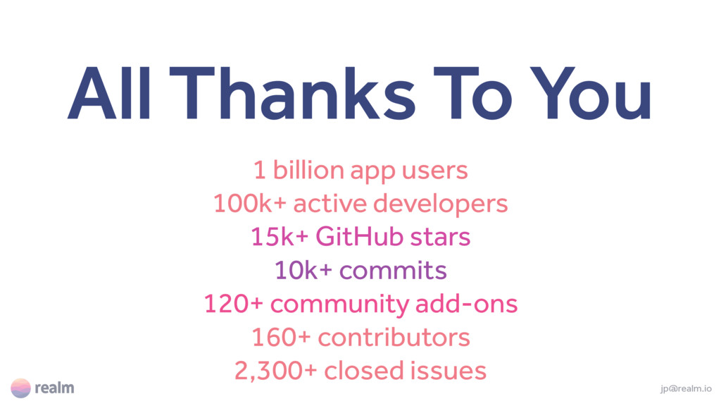 All Thanks To You jp@realm.io 1 billion app use...
