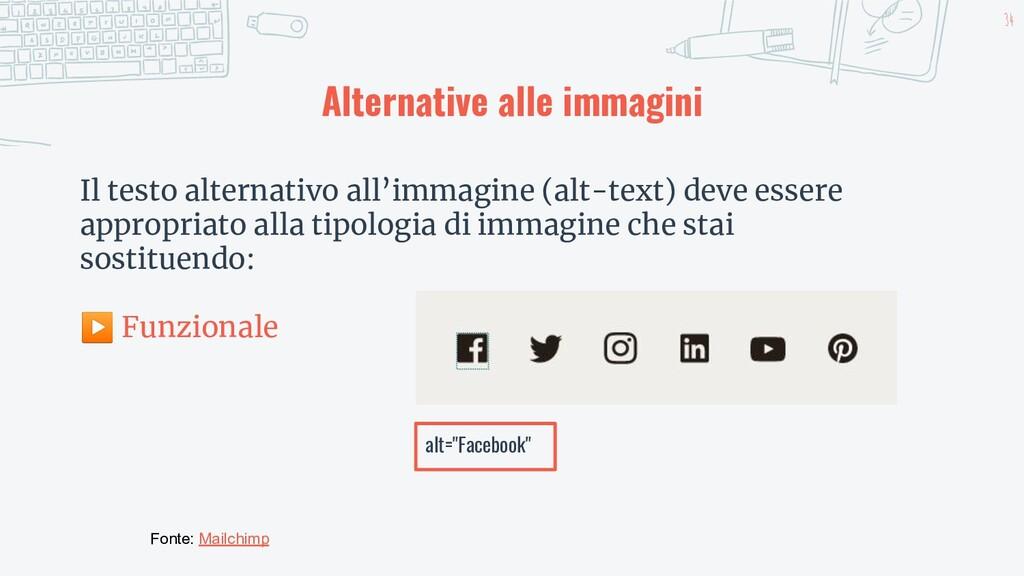 34 Alternative alle immagini Il testo alternati...