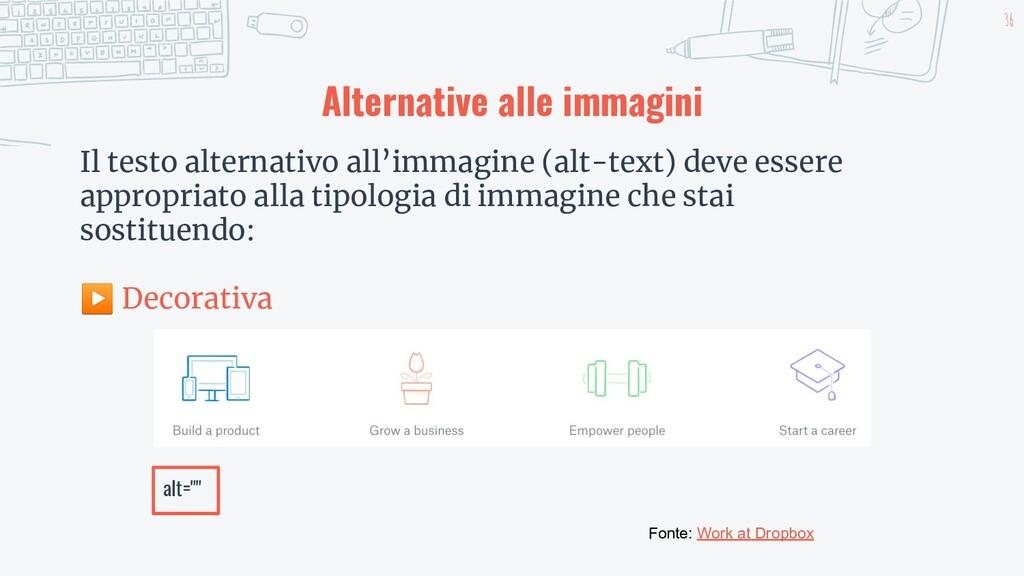 36 Alternative alle immagini Il testo alternati...