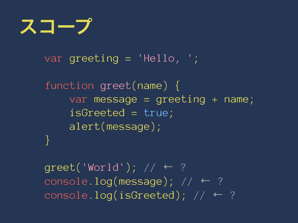είʔϓ var greeting = 'Hello, '; function greet(n...