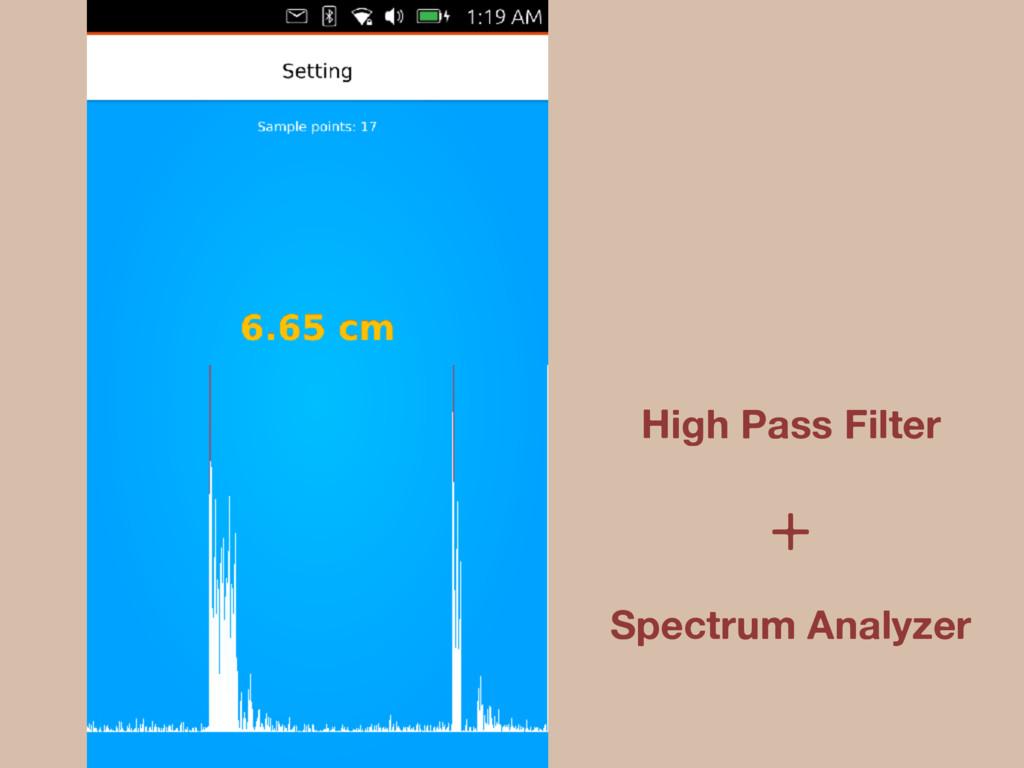 High Pass Filter Spectrum Analyzer +