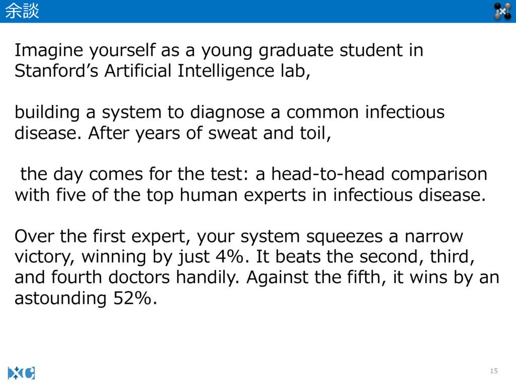 15 余談 Imagine yourself as a young graduate...