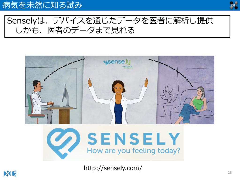 28 病気を未然に知る試み Senselyは、デバイスを通じたデータを医者に解析し提供 しかも...